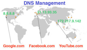 Setup DNS Records for your domain